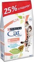 Cat Chow Sensitive 1,5 кг +500 гр